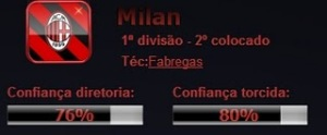 jogo salvo do brasfoot 2011 do time italiano Milan